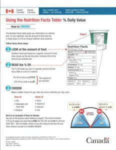 The Nutrition Fact Label