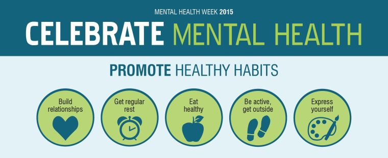 Mental Health Week 2015