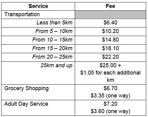 WTSS service fee changes